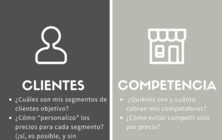 infografía - como fijar los precios de un producto