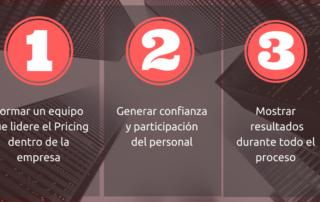 3 pasos para implementar proceso de princing