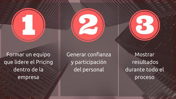 I Caso de estudio l Pricing: 3 pasos para una implementación exitosa