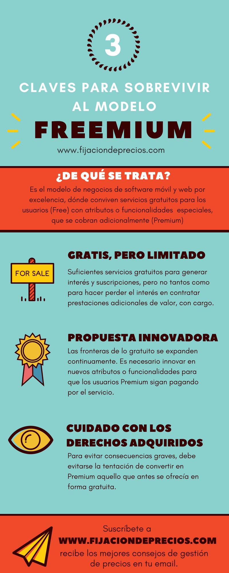 Infografía Claves para sobrevivir al modelo freemium