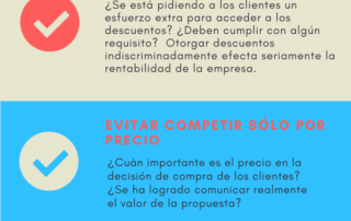 checklist de proposition de pricing