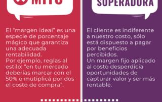 ¿por qué el margen ideal no existe?